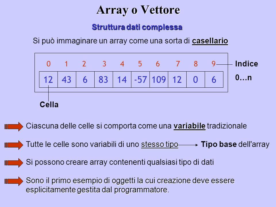 Array o Vettore Struttura dati complessa casellario Si può immaginare un array come una sorta di casellario variabile Ciascuna delle celle si comporta