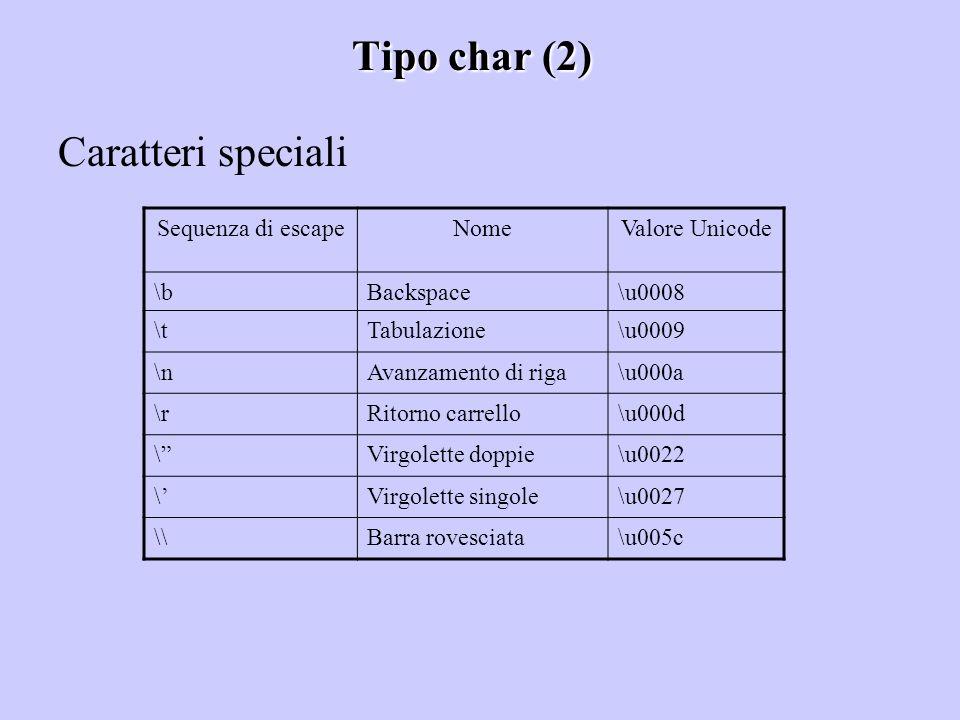 Tipo char (2) Caratteri speciali Sequenza di escapeNomeValore Unicode \bBackspace\u0008 \tTabulazione\u0009 \nAvanzamento di riga\u000a \rRitorno carr