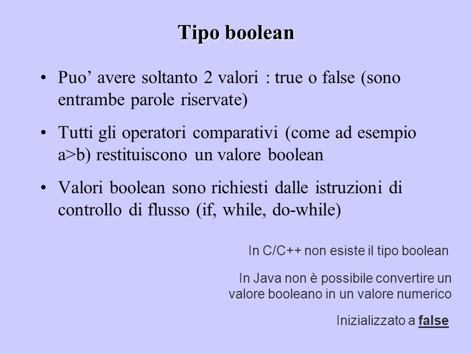 Tipo boolean Puo avere soltanto 2 valori : true o false (sono entrambe parole riservate) Tutti gli operatori comparativi (come ad esempio a>b) restitu