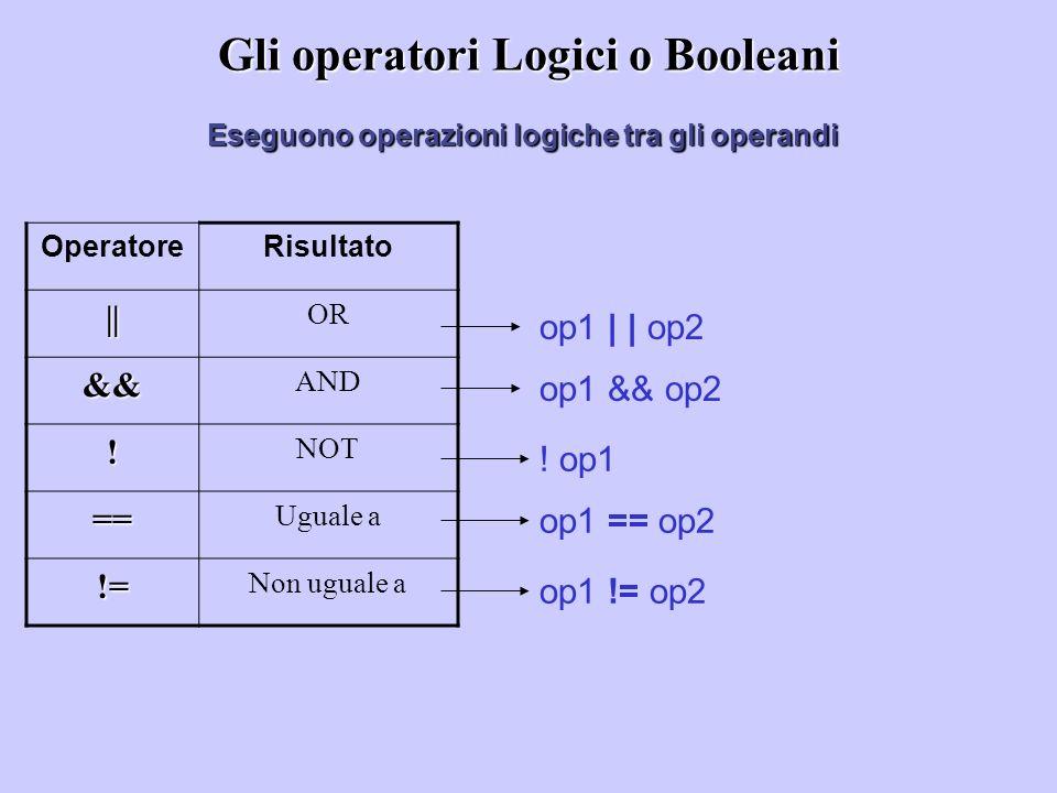 Gli operatori Logici o Booleani Eseguono operazioni logiche tra gli operandi OperatoreRisultato || OR && AND ! NOT == Uguale a != Non uguale a op1 &&