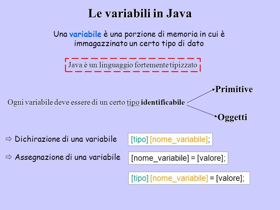 I dati primitivi 8 tipi Java mette a disposizione 8 tipi di dati primitivi utili alla definizione di oggetti più complessi Numeri interi Numeri in virgola mobile char (tipo carattere) boolean byte short int long float double Dimensione prefissata INDIPENDENTE DALLA PIATTAFORMA