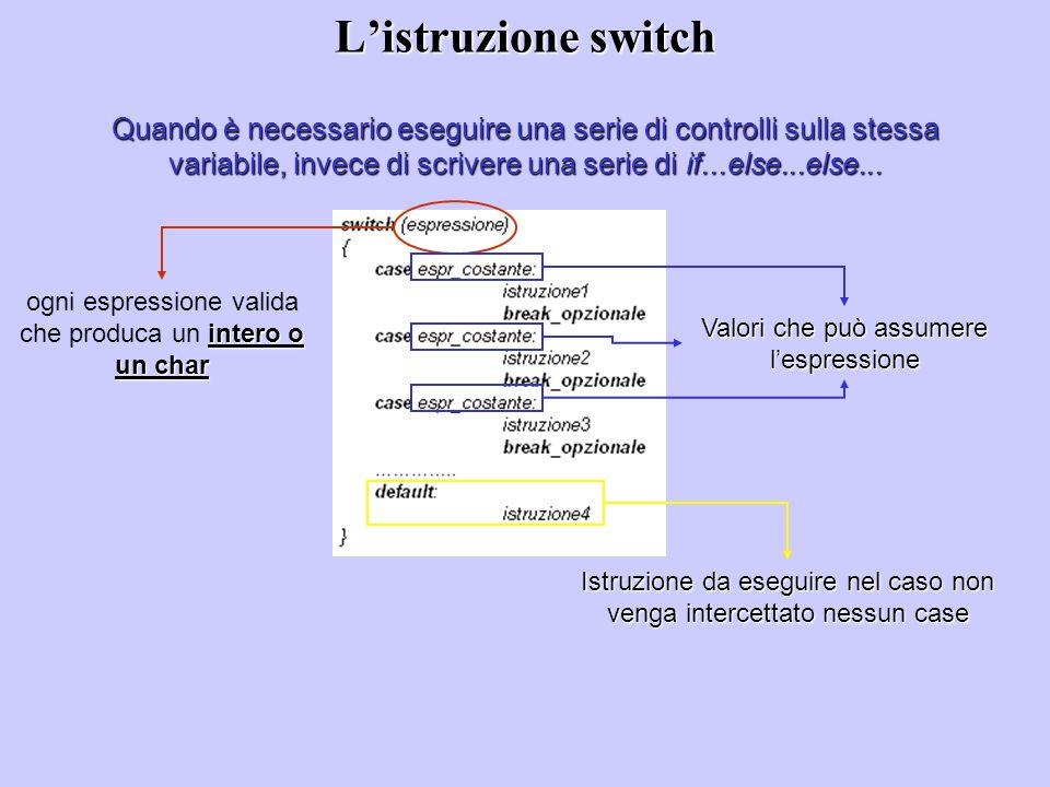 Listruzione switch Quando è necessario eseguire una serie di controlli sulla stessa variabile, invece di scrivere una serie di if...else...else... int