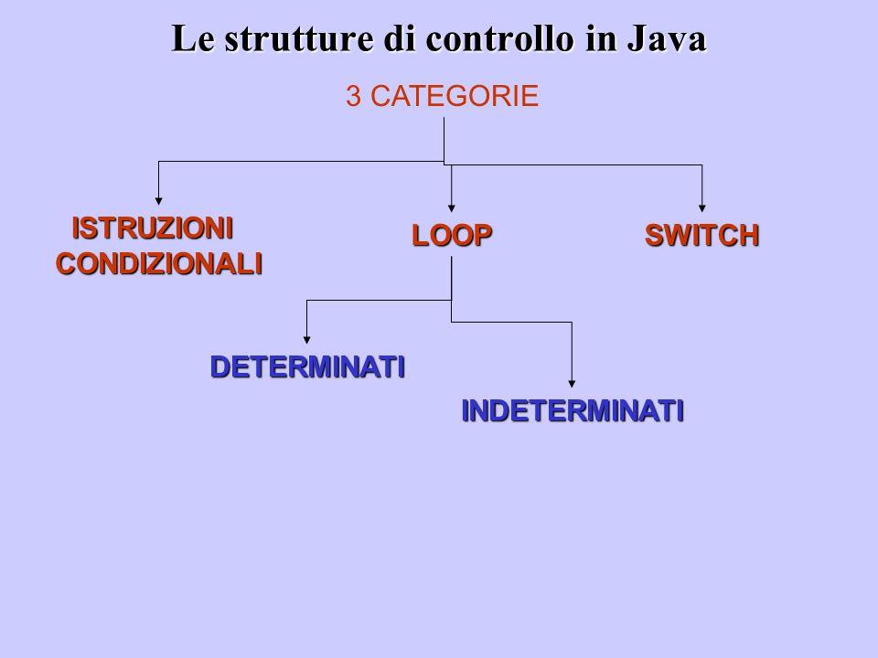 Le strutture di controllo in Java 3 CATEGORIE ISTRUZIONICONDIZIONALI LOOPSWITCH DETERMINATI INDETERMINATI