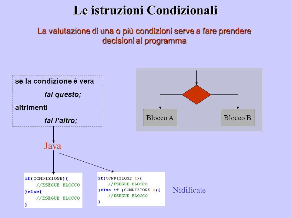 Le istruzioni Condizionali La valutazione di una o più condizioni serve a fare prendere decisioni al programma se la condizione è vera fai questo; alt