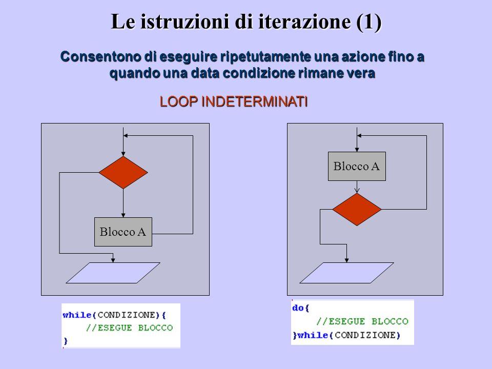 Le istruzioni di iterazione (2) LOOP DETERMINATI i<n Blocco A Si conosce a priori il numero di iterazioni i++