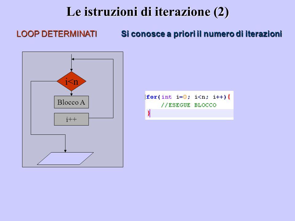 Listruzione switch Quando è necessario eseguire una serie di controlli sulla stessa variabile, invece di scrivere una serie di if...else...else...