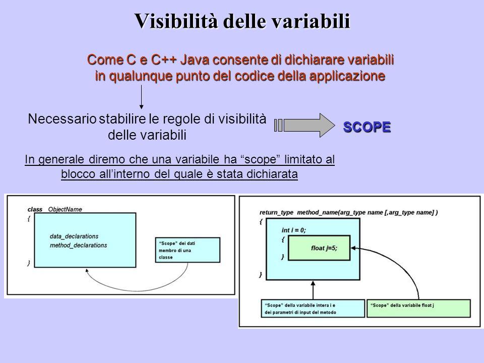Visibilità delle variabili Come C e C++ Java consente di dichiarare variabili in qualunque punto del codice della applicazione Necessario stabilire le