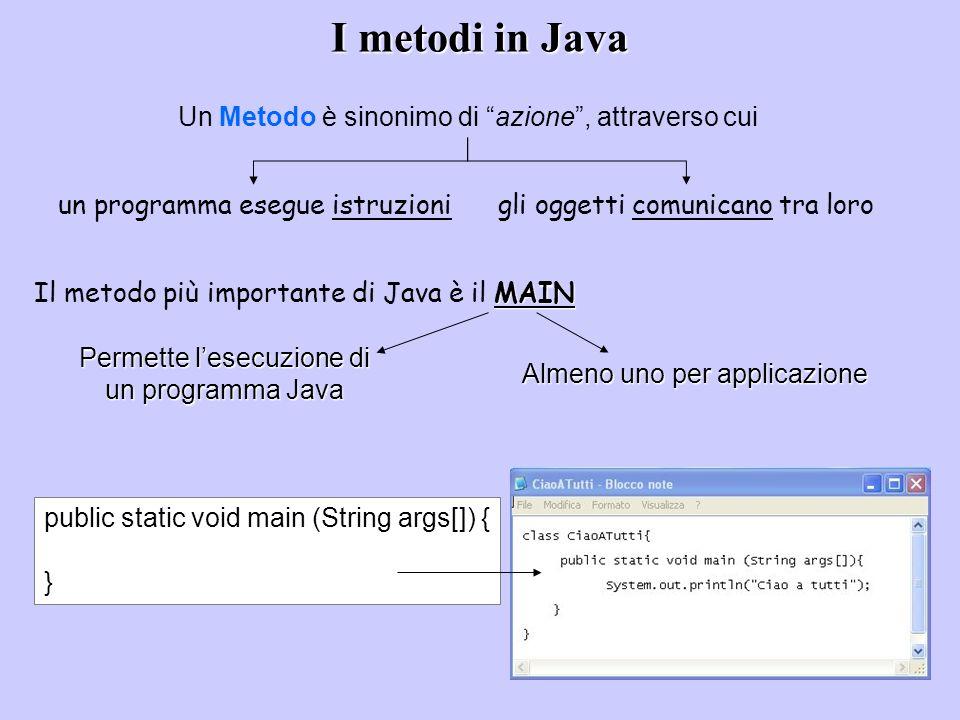 I metodi in Java Un Metodo è sinonimo di azione, attraverso cui un programma esegue istruzionigli oggetti comunicano tra loro MAIN Il metodo più impor