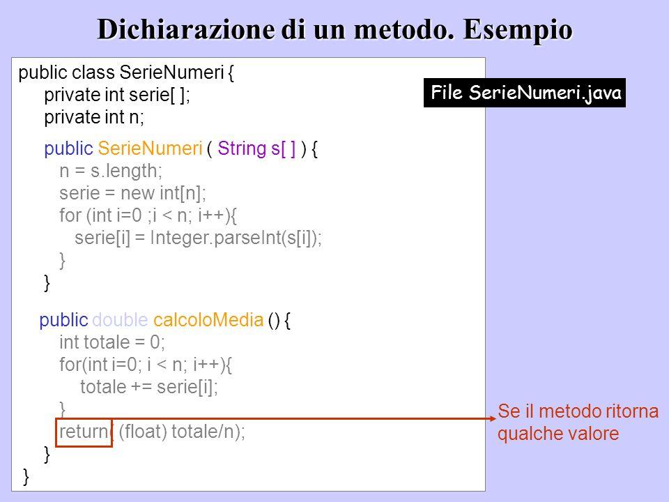 Dichiarazione di un metodo. Esempio public class SerieNumeri { private int serie[ ]; private int n; public SerieNumeri ( String s[ ] ) { n = s.length;