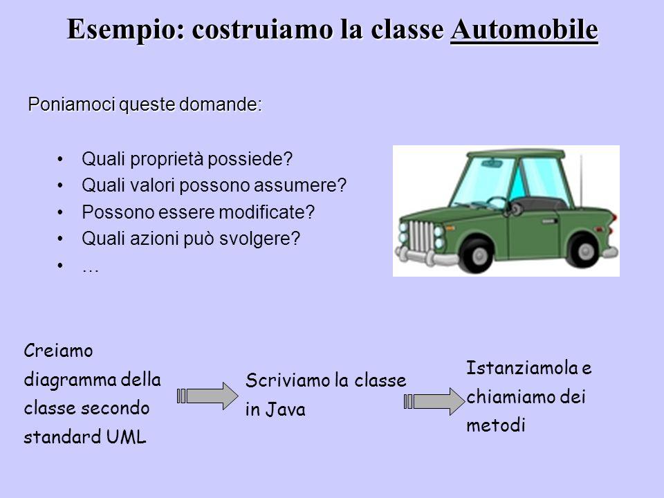 Esempio: costruiamo la classe Automobile Quali proprietà possiede? Quali valori possono assumere? Possono essere modificate? Quali azioni può svolgere