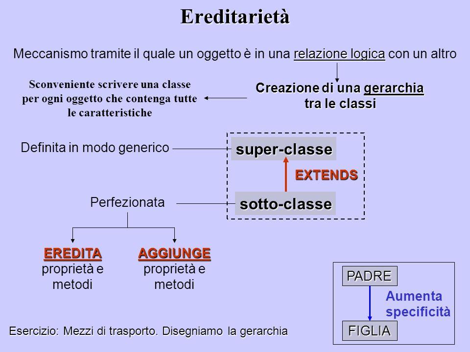 Ereditarietà Creazione di una gerarchia tra le classi relazione logica Meccanismo tramite il quale un oggetto è in una relazione logica con un altro S