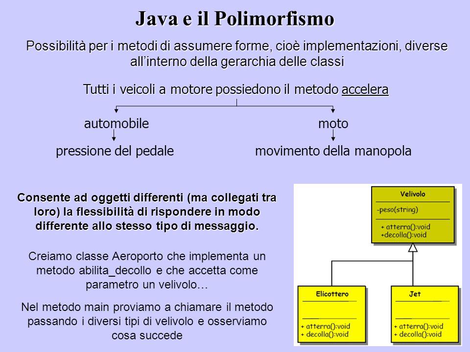 Java e il Polimorfismo Possibilità per i metodi di assumere forme, cioè implementazioni, diverse allinterno della gerarchia delle classi Tutti i veico