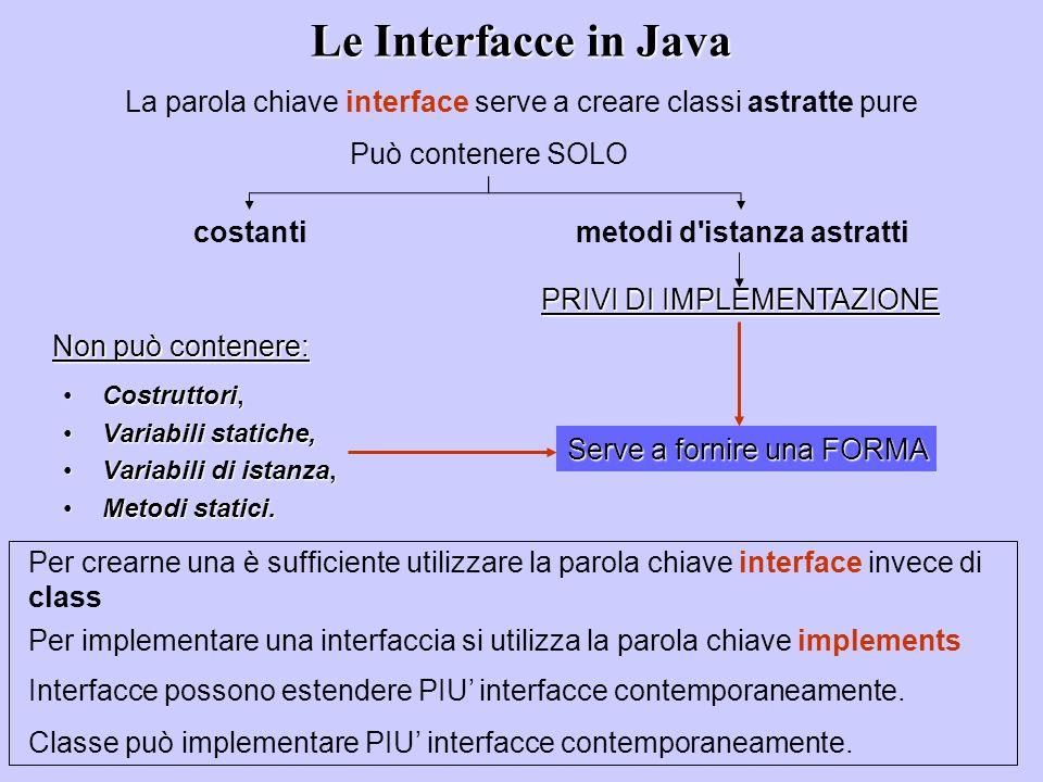 Le Interfacce in Java Costruttori,Costruttori, Variabili statiche,Variabili statiche, Variabili di istanza,Variabili di istanza, Metodi statici.Metodi