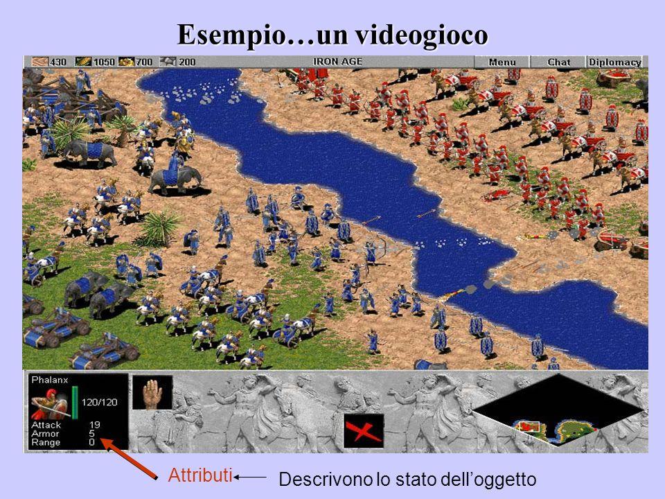 Esempio…un videogioco Attributi Descrivono lo stato delloggetto