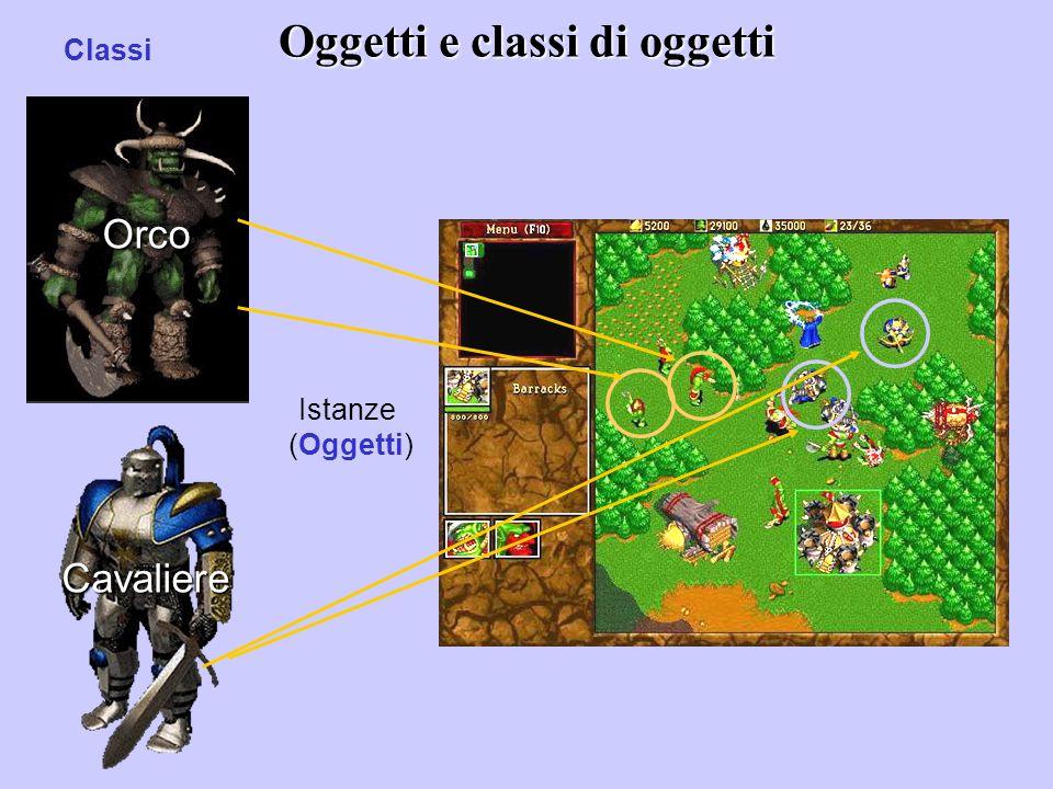 Oggetti e classi di oggetti Orco Cavaliere Classi Istanze (Oggetti)