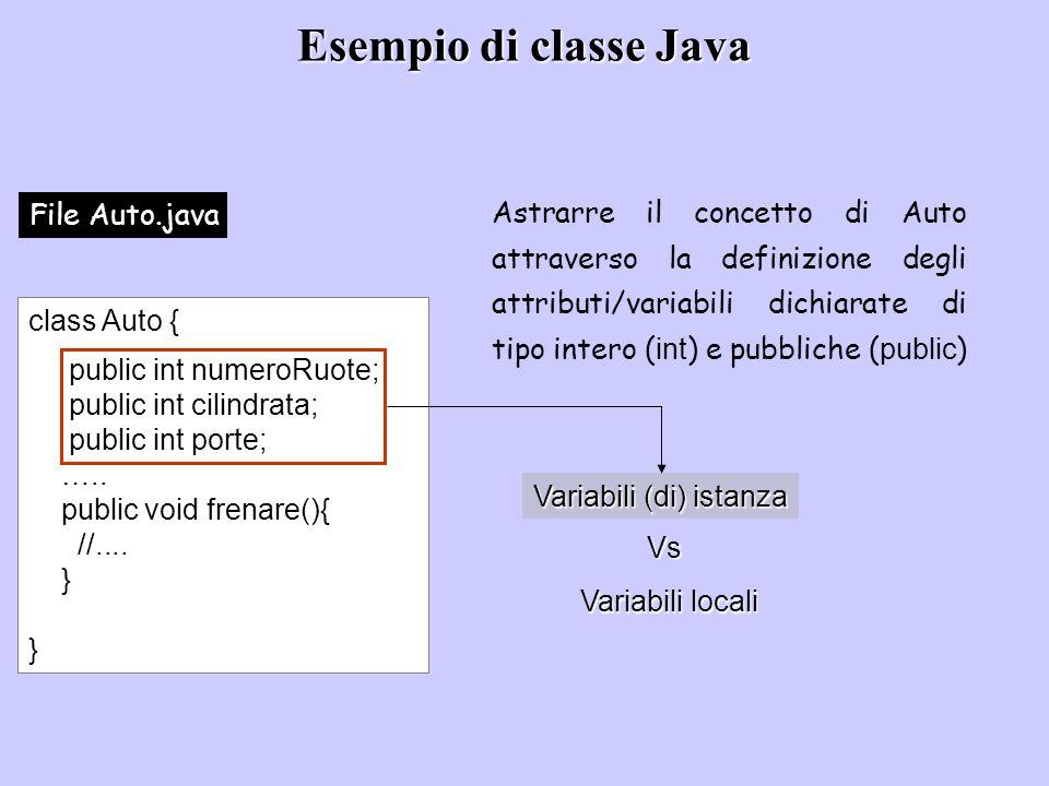 Esempio di classe Java class Auto { public int numeroRuote; public int cilindrata; public int porte; ….. public void frenare(){ //.... } File Auto.jav