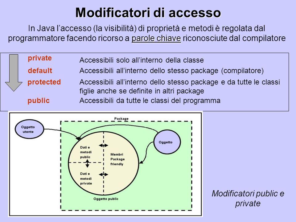 Modificatori di accesso In Java laccesso (la visibilità) di proprietà e metodi è regolata dal parole chiave programmatore facendo ricorso a parole chi