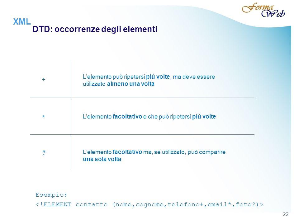 XML 22 DTD: occorrenze degli elementi + * .