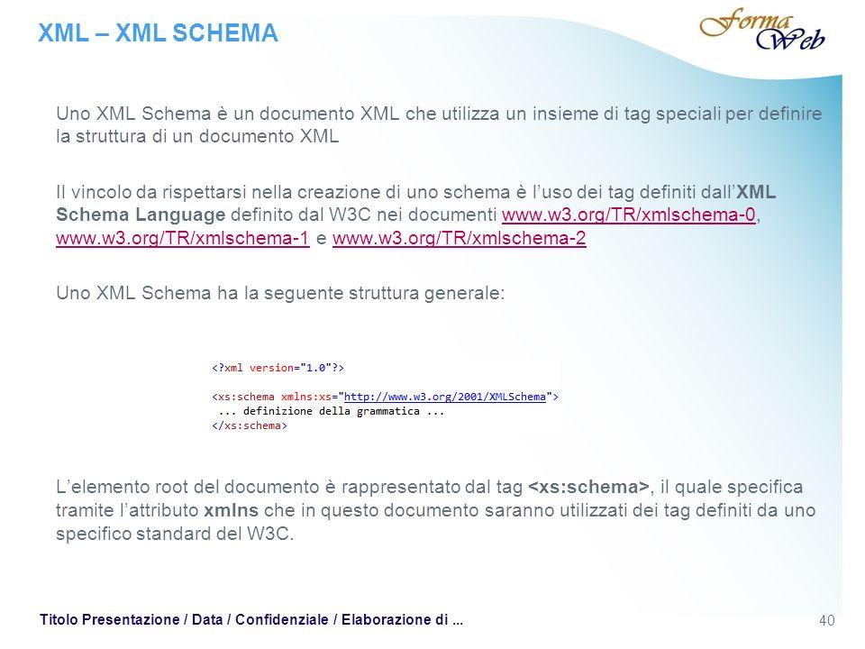 XML – XML SCHEMA Uno XML Schema è un documento XML che utilizza un insieme di tag speciali per definire la struttura di un documento XML Il vincolo da rispettarsi nella creazione di uno schema è luso dei tag definiti dallXML Schema Language definito dal W3C nei documenti www.w3.org/TR/xmlschema-0, www.w3.org/TR/xmlschema-1 e www.w3.org/TR/xmlschema-2www.w3.org/TR/xmlschema-0 www.w3.org/TR/xmlschema-1www.w3.org/TR/xmlschema-2 Uno XML Schema ha la seguente struttura generale: Lelemento root del documento è rappresentato dal tag, il quale specifica tramite lattributo xmlns che in questo documento saranno utilizzati dei tag definiti da uno specifico standard del W3C.