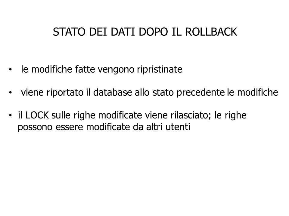 STATO DEI DATI DOPO IL ROLLBACK le modifiche fatte vengono ripristinate viene riportato il database allo stato precedente le modifiche il LOCK sulle r