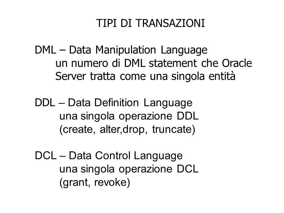 TIPI DI TRANSAZIONI DML – Data Manipulation Language un numero di DML statement che Oracle Server tratta come una singola entità DDL – Data Definition