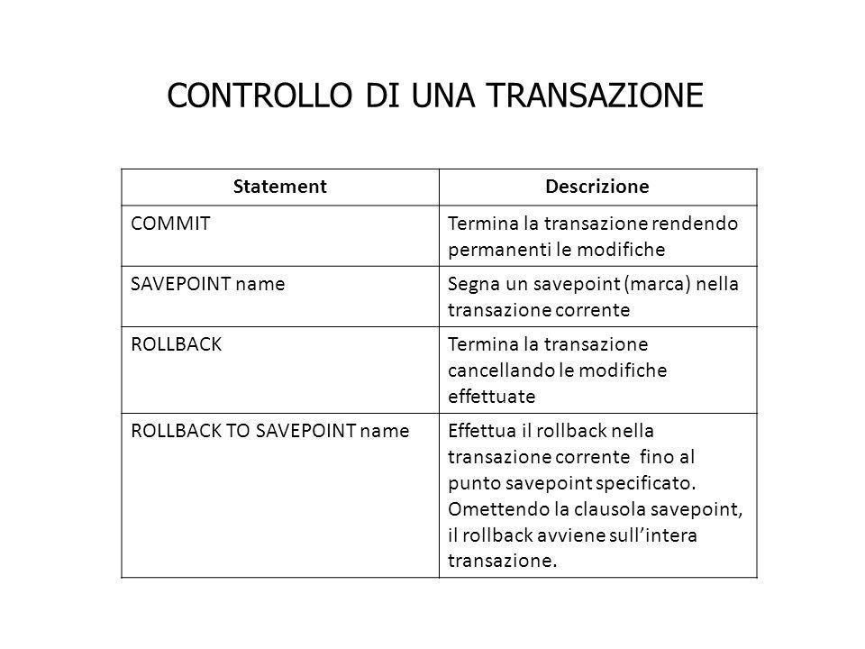 CONTROLLO DI UNA TRANSAZIONE StatementDescrizione COMMITTermina la transazione rendendo permanenti le modifiche SAVEPOINT nameSegna un savepoint (marc