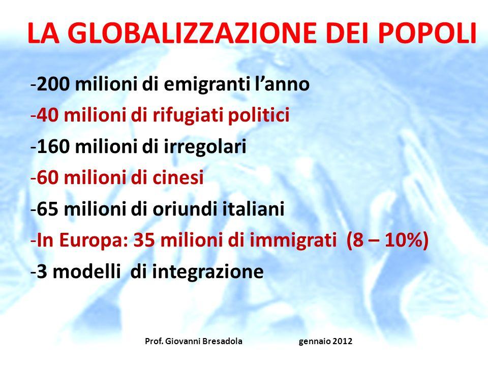 Prof. Giovanni Bresadola gennaio 2012 LA GLOBALIZZAZIONE DEI POPOLI -200 milioni di emigranti lanno -40 milioni di rifugiati politici -160 milioni di