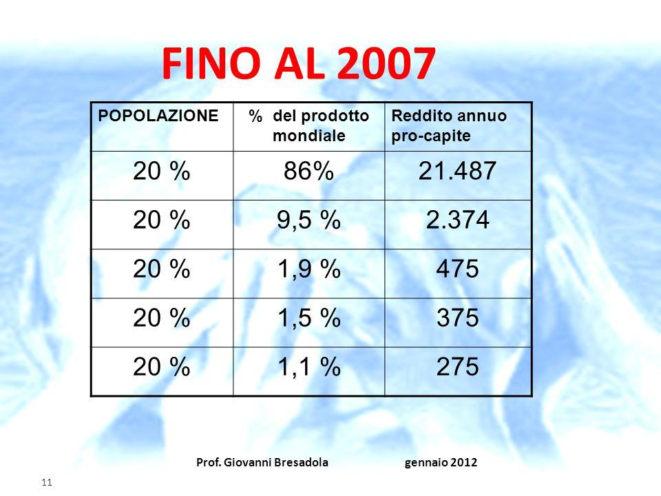 Prof. Giovanni Bresadola gennaio 2012 11 FINO AL 2007 POPOLAZIONE% del prodotto mondiale Reddito annuo pro-capite 20 %86%21.487 20 %9,5 %2.374 20 %1,9
