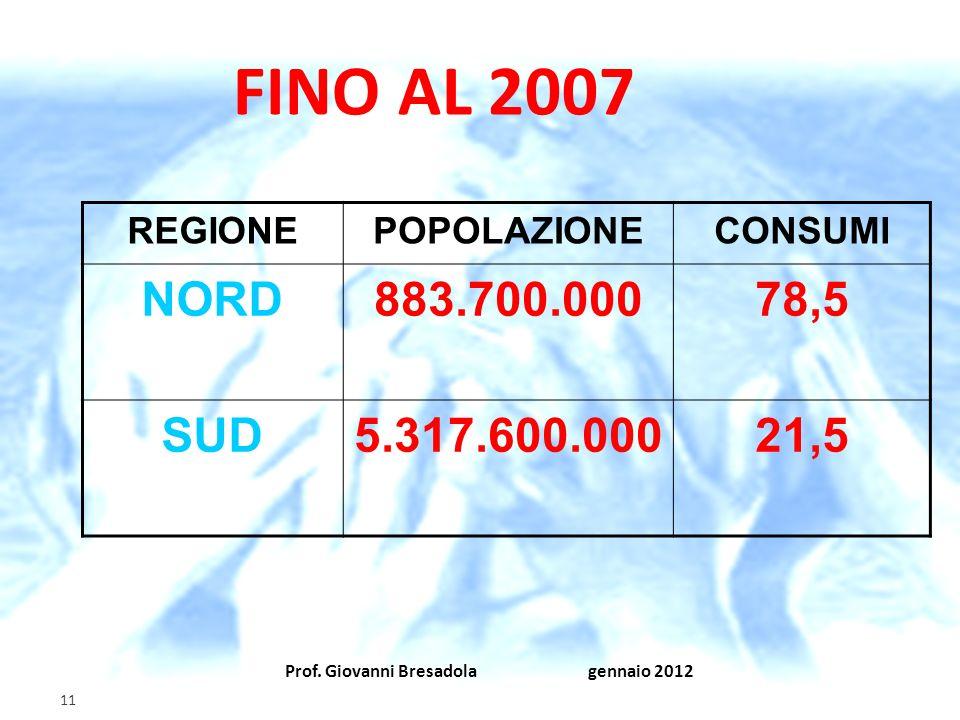 Prof. Giovanni Bresadola gennaio 2012 11 FINO AL 2007 REGIONEPOPOLAZIONECONSUMI NORD883.700.00078,5 SUD5.317.600.00021,5