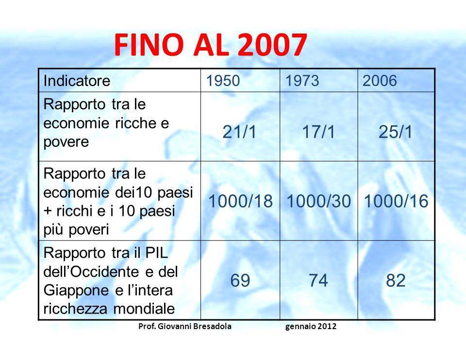 Prof. Giovanni Bresadola gennaio 2012 FINO AL 2007 Indicatore195019732006 Rapporto tra le economie ricche e povere 21/117/125/1 Rapporto tra le econom