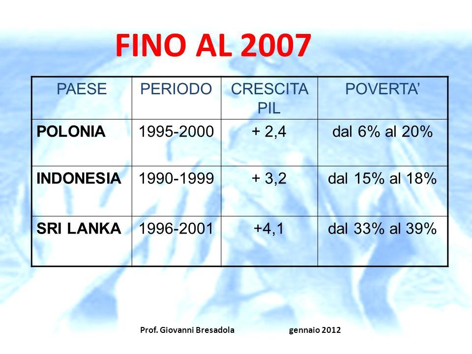 Prof. Giovanni Bresadola gennaio 2012 FINO AL 2007 PAESEPERIODOCRESCITA PIL POVERTA POLONIA1995-2000+ 2,4dal 6% al 20% INDONESIA1990-1999+ 3,2dal 15%