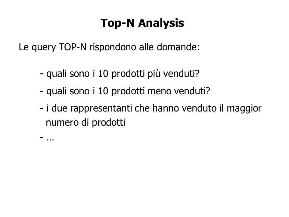 Top-N Analysis Le query TOP-N rispondono alle domande: - quali sono i 10 prodotti più venduti.