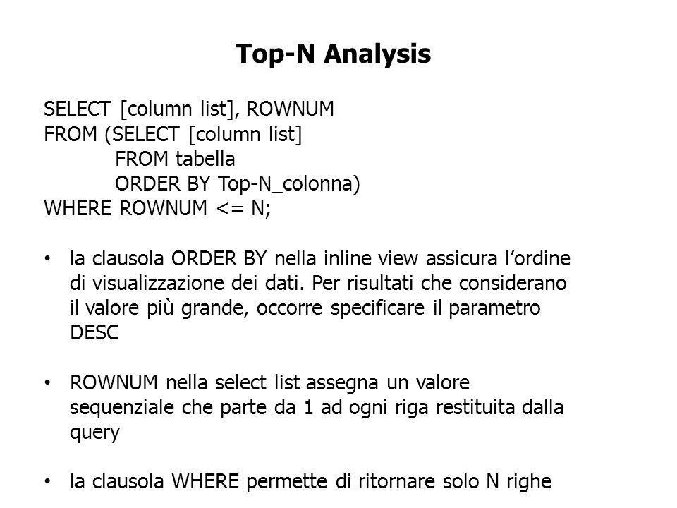 Top-N Analysis SELECT [column list], ROWNUM FROM (SELECT [column list] FROM tabella ORDER BY Top-N_colonna) WHERE ROWNUM <= N; la clausola ORDER BY nella inline view assicura lordine di visualizzazione dei dati.