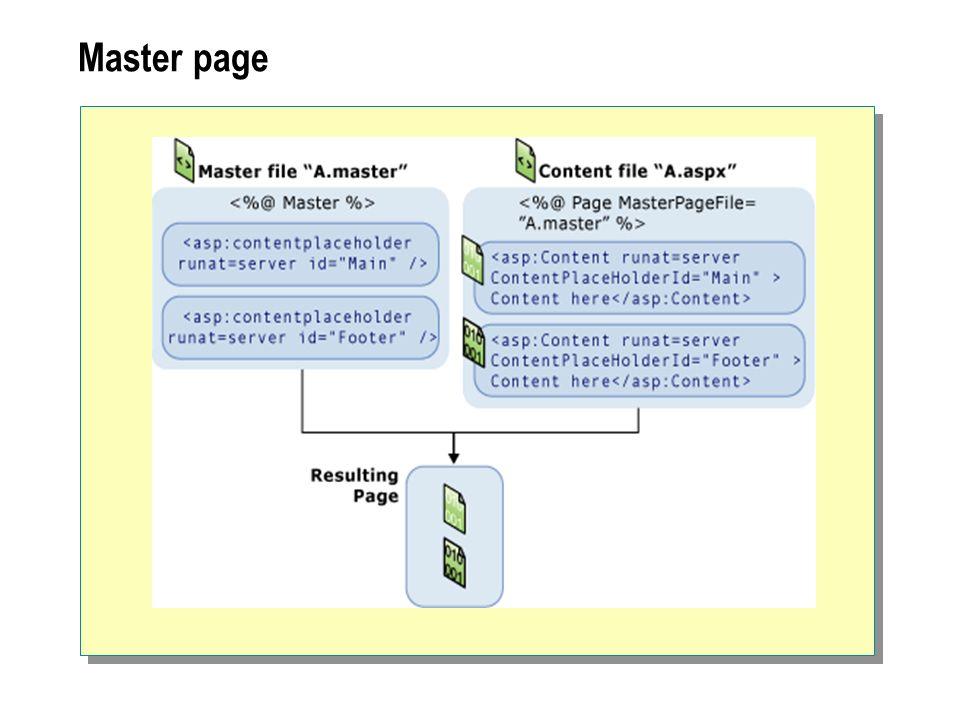 Master Page La direttiva @ Page lega il contenuto della pagina a una specifica master page.