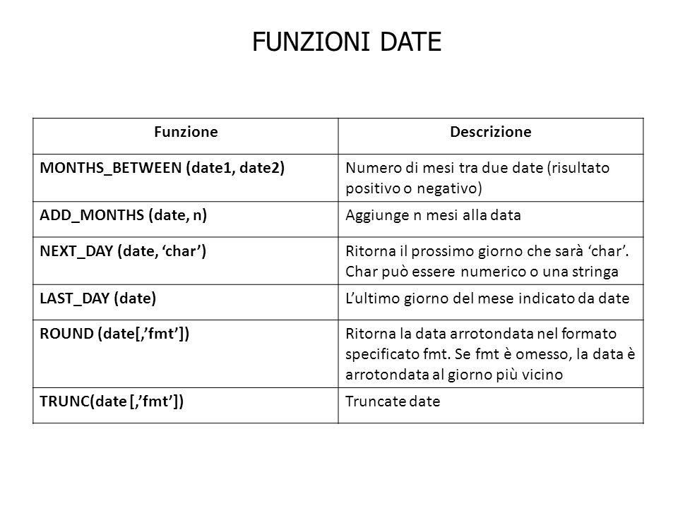 FUNZIONI DATE FunzioneDescrizione MONTHS_BETWEEN (date1, date2)Numero di mesi tra due date (risultato positivo o negativo) ADD_MONTHS (date, n)Aggiung