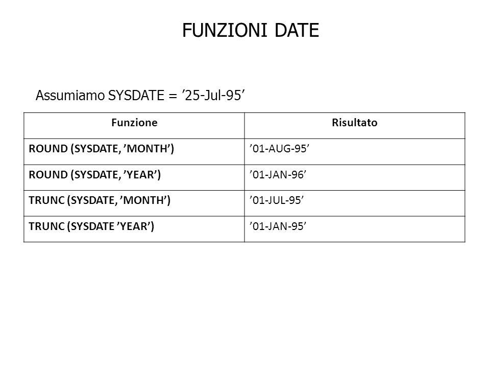 FUNZIONI DATE Assumiamo SYSDATE = 25-Jul-95 FunzioneRisultato ROUND (SYSDATE, MONTH)01-AUG-95 ROUND (SYSDATE, YEAR)01-JAN-96 TRUNC (SYSDATE, MONTH)01-