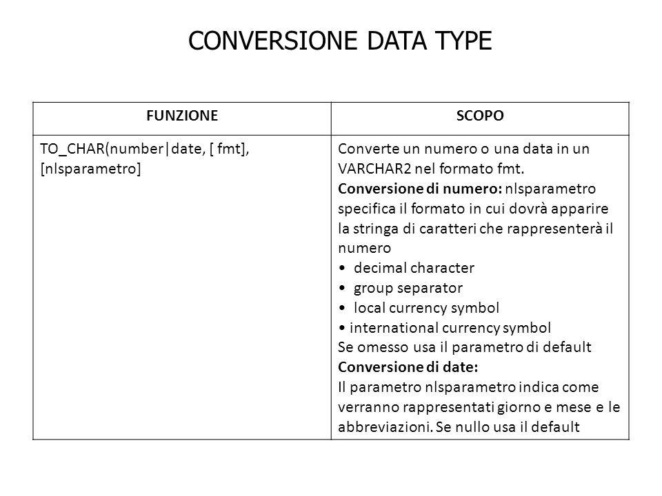 CONVERSIONE DATA TYPE FUNZIONESCOPO TO_CHAR(number|date, [ fmt], [nlsparametro] Converte un numero o una data in un VARCHAR2 nel formato fmt. Conversi