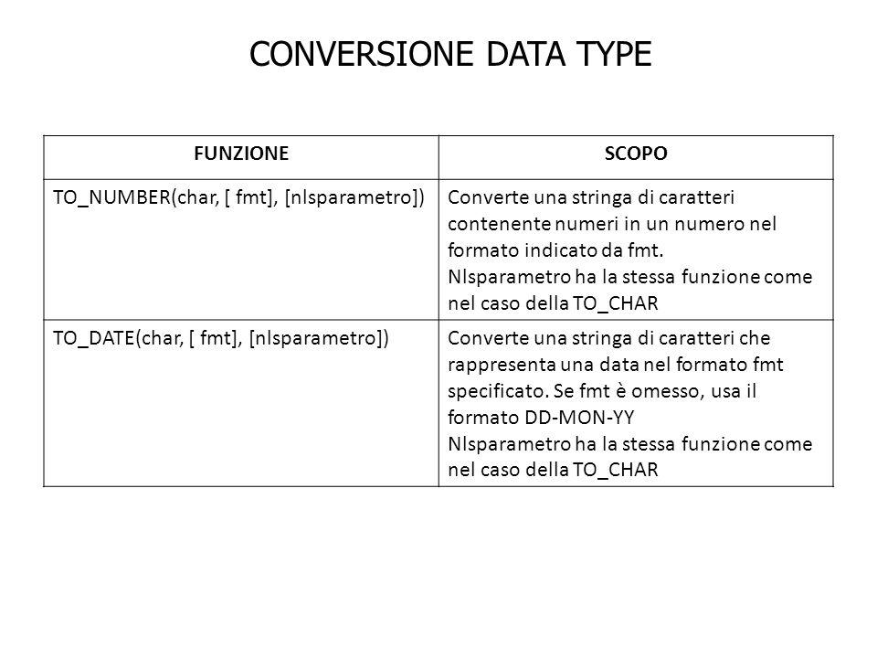 CONVERSIONE DATA TYPE FUNZIONESCOPO TO_NUMBER(char, [ fmt], [nlsparametro])Converte una stringa di caratteri contenente numeri in un numero nel format