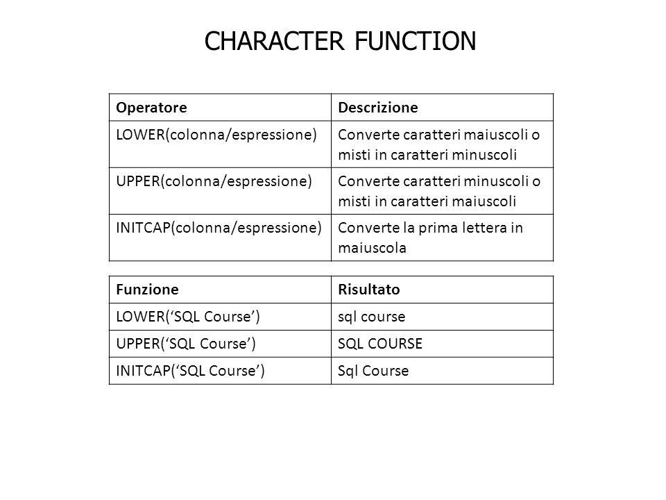 OperatoreDescrizione LOWER(colonna/espressione)Converte caratteri maiuscoli o misti in caratteri minuscoli UPPER(colonna/espressione)Converte caratter