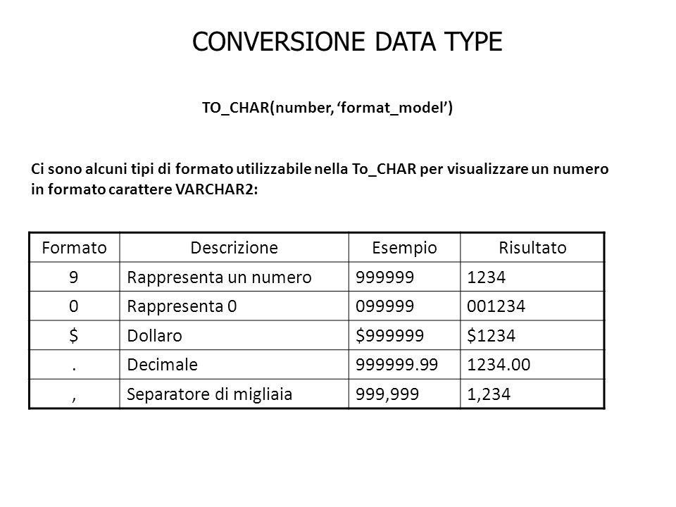 CONVERSIONE DATA TYPE TO_CHAR(number, format_model) Ci sono alcuni tipi di formato utilizzabile nella To_CHAR per visualizzare un numero in formato ca