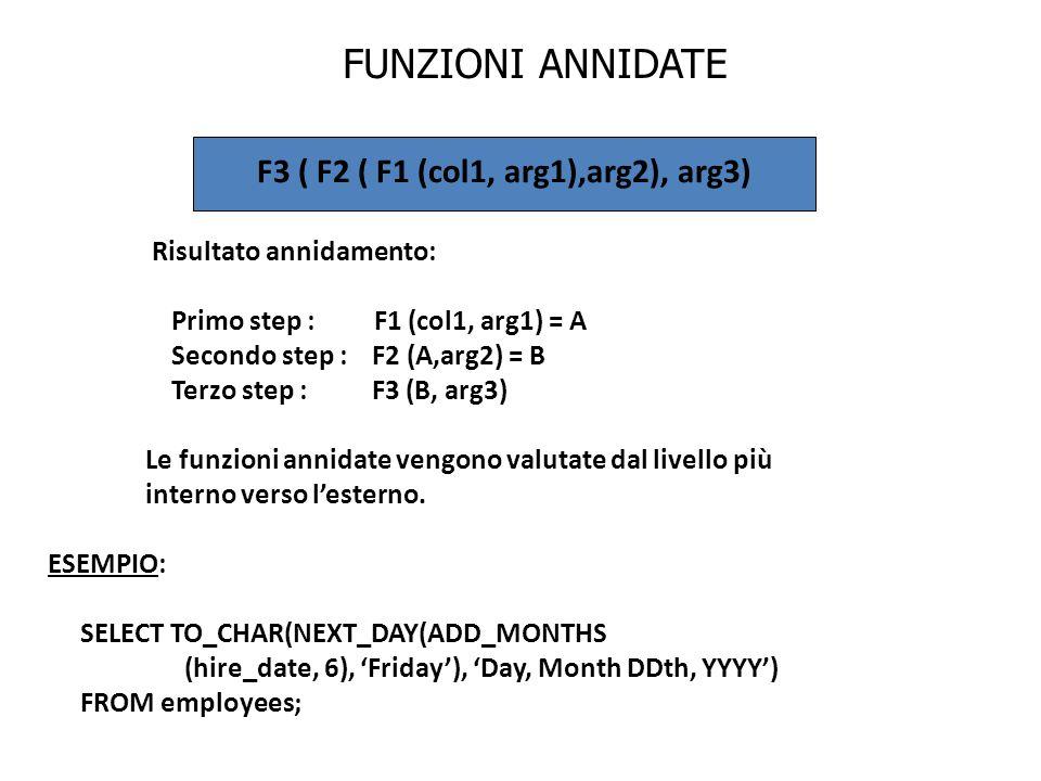 FUNZIONI ANNIDATE F3 ( F2 ( F1 (col1, arg1),arg2), arg3) Risultato annidamento: Primo step : F1 (col1, arg1) = A Secondo step : F2 (A,arg2) = B Terzo
