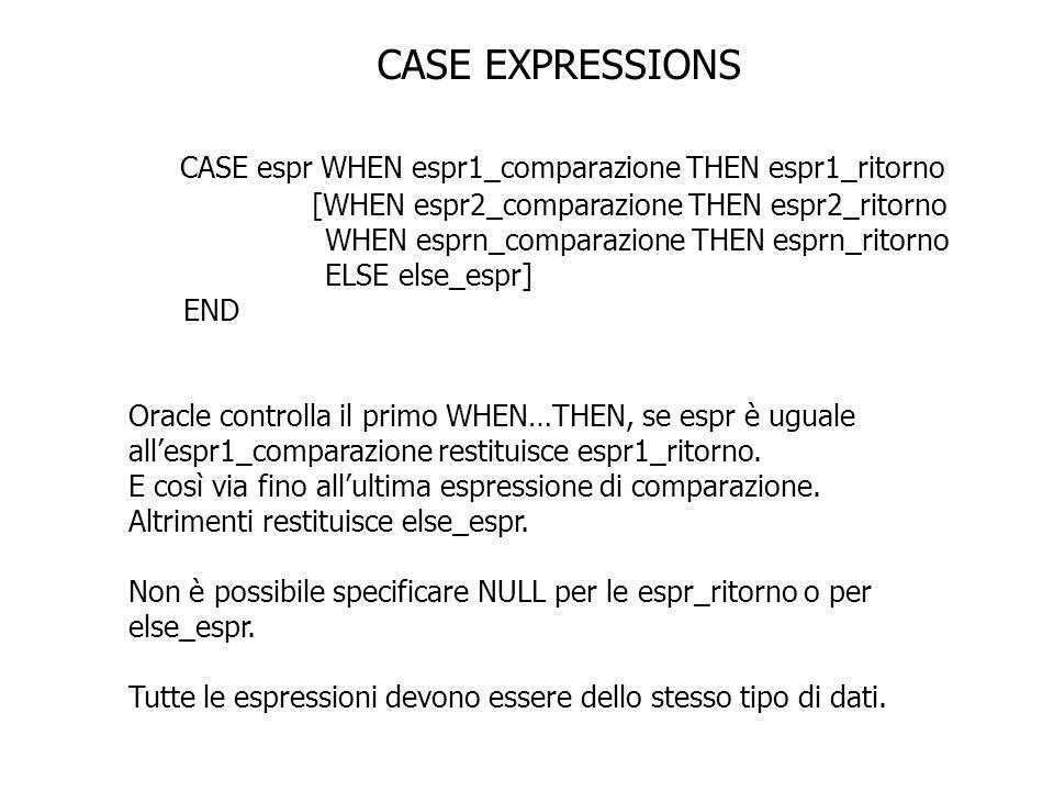 CASE EXPRESSIONS CASE espr WHEN espr1_comparazione THEN espr1_ritorno [WHEN espr2_comparazione THEN espr2_ritorno WHEN esprn_comparazione THEN esprn_r