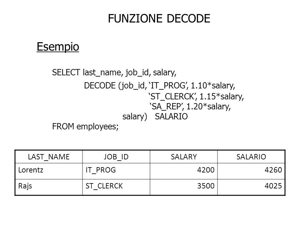 FUNZIONE DECODE Esempio SELECT last_name, job_id, salary, DECODE (job_id, IT_PROG, 1.10*salary, ST_CLERCK, 1.15*salary, SA_REP, 1.20*salary, salary) S