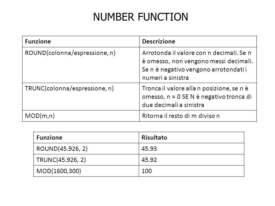 NUMBER FUNCTION FunzioneRisultato ROUND(45.926, 2)45.93 TRUNC(45.926, 2)45.92 MOD(1600,300)100 FunzioneDescrizione ROUND(colonna/espressione, n)Arroto