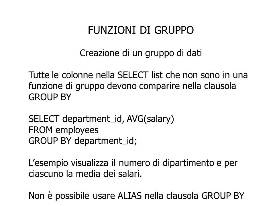 FUNZIONI DI GRUPPO Creazione di un gruppo di dati Tutte le colonne nella SELECT list che non sono in una funzione di gruppo devono comparire nella cla