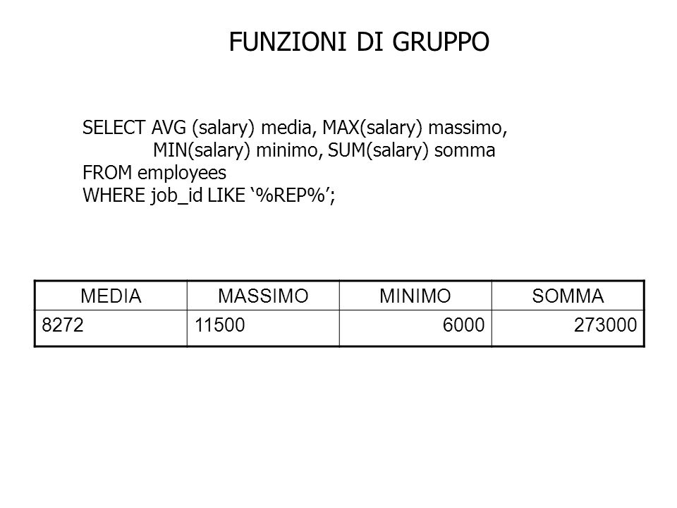 FUNZIONI DI GRUPPO Ogni colonna che nella SELECT list non è in una funzione di aggregazione deve comparire nella clausola GROUP BY SELECT department_id, COUNT(last_name) FROM employees; ERROR at line 1: ORA-00937: not a single-group group function SELECT department_id, COUNT(last_name) FROM employees GROUP BY department_id;