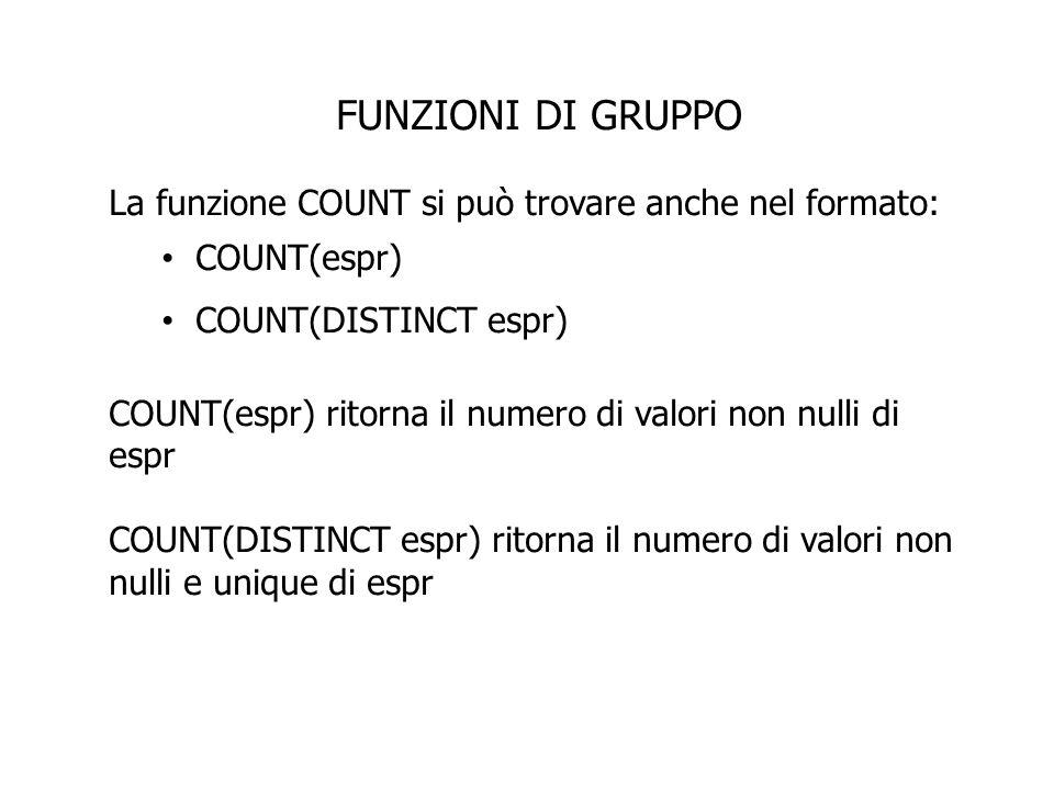 FUNZIONI DI GRUPPO La funzione COUNT si può trovare anche nel formato: COUNT(espr) COUNT(DISTINCT espr) COUNT(espr) ritorna il numero di valori non nulli di espr COUNT(DISTINCT espr) ritorna il numero di valori non nulli e unique di espr