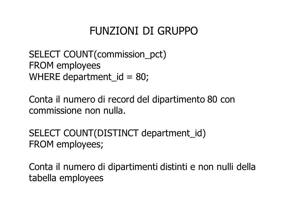 FUNZIONI DI GRUPPO SELECT COUNT(commission_pct) FROM employees WHERE department_id = 80; Conta il numero di record del dipartimento 80 con commissione non nulla.