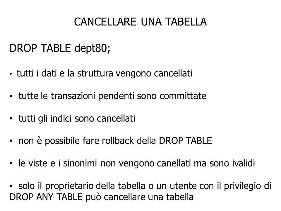 CANCELLARE UNA TABELLA DROP TABLE dept80; tutti i dati e la struttura vengono cancellati tutte le transazioni pendenti sono committate tutti gli indic