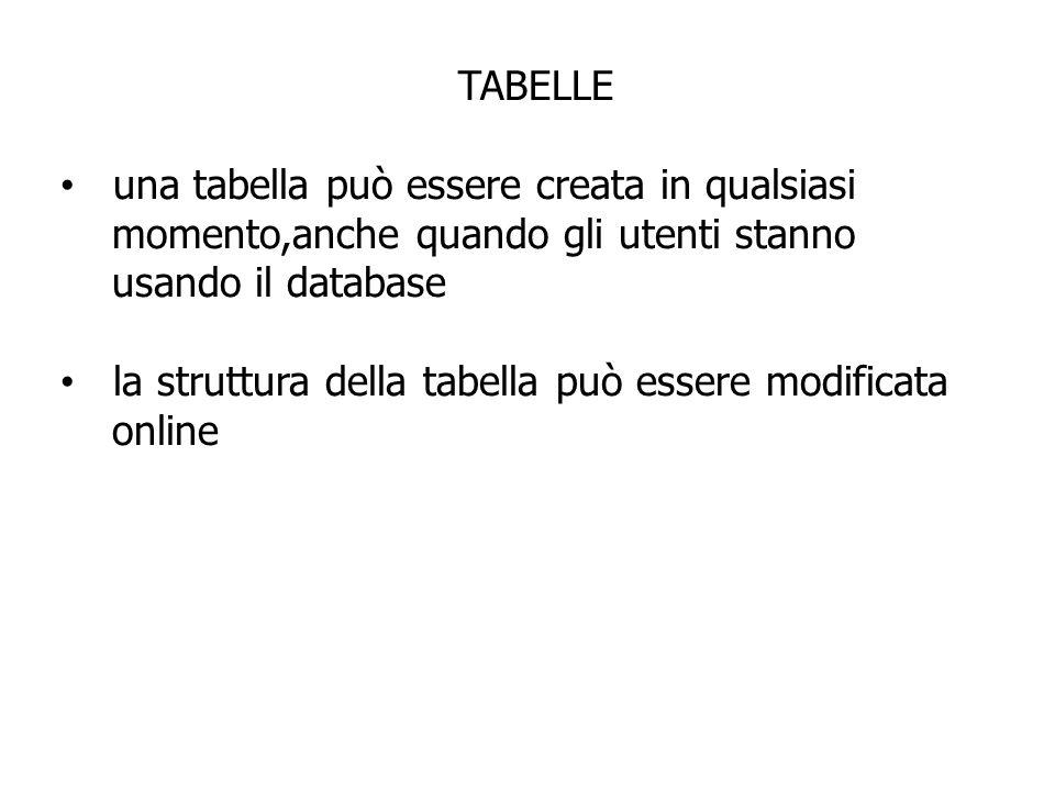 TABELLE una tabella può essere creata in qualsiasi momento,anche quando gli utenti stanno usando il database la struttura della tabella può essere modificata online